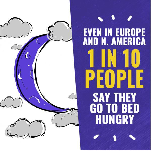 SDG Goal 2 Zero Hunger